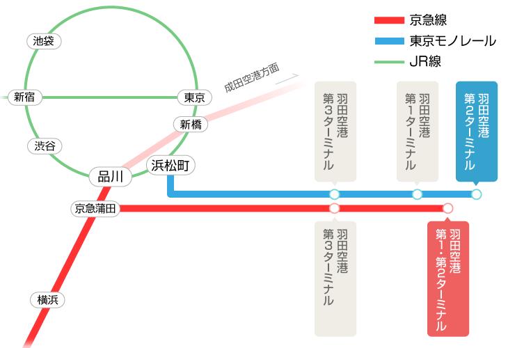 羽田 空港 第 二 ターミナル