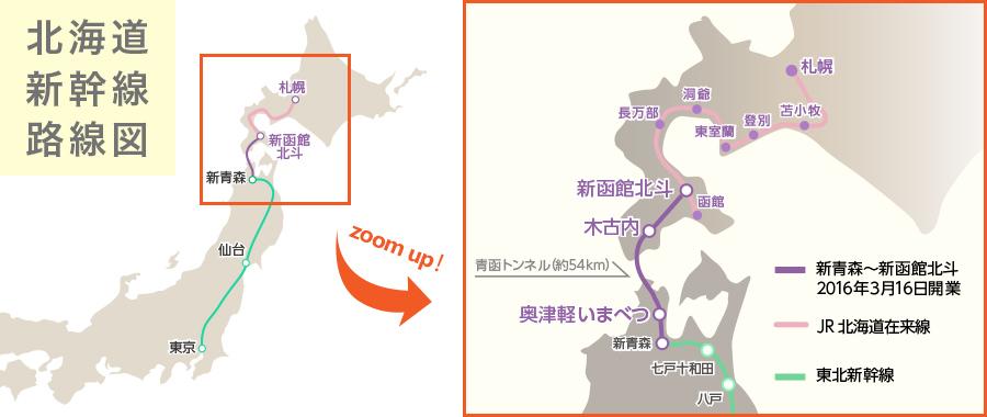 北海道 新幹線 停車 駅